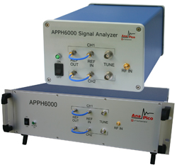 Signal Source Analysis Up to 21 GHz